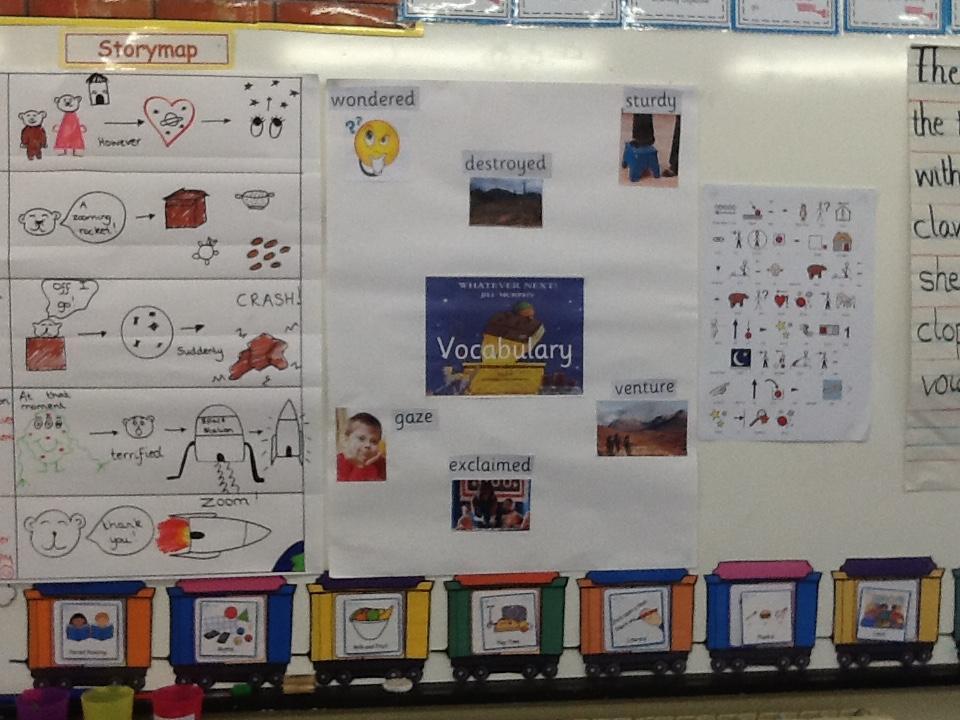 Vocabulary display Montgomery Primary Academy