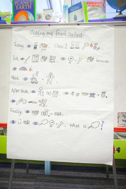 Maidwell Primary School  U2013 Talk For Writing