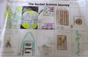 rocket-journey