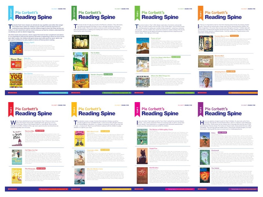talk for writing planning year 5